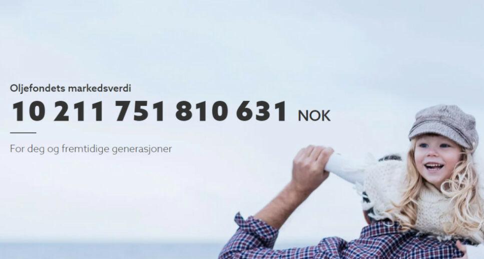 REKORDHØYT: 25. oktober 1969 fikk det norske oljeeventyret sin spede start med Ekofisk-funnet. 50 år seinere har oljefondet passert 10 000 milliarder kroner, og stadig flere nordmenn ønsker å ta ut sin andel. Skjermdump: nbim.no