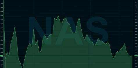 Image: Dramatisk fall på børsen